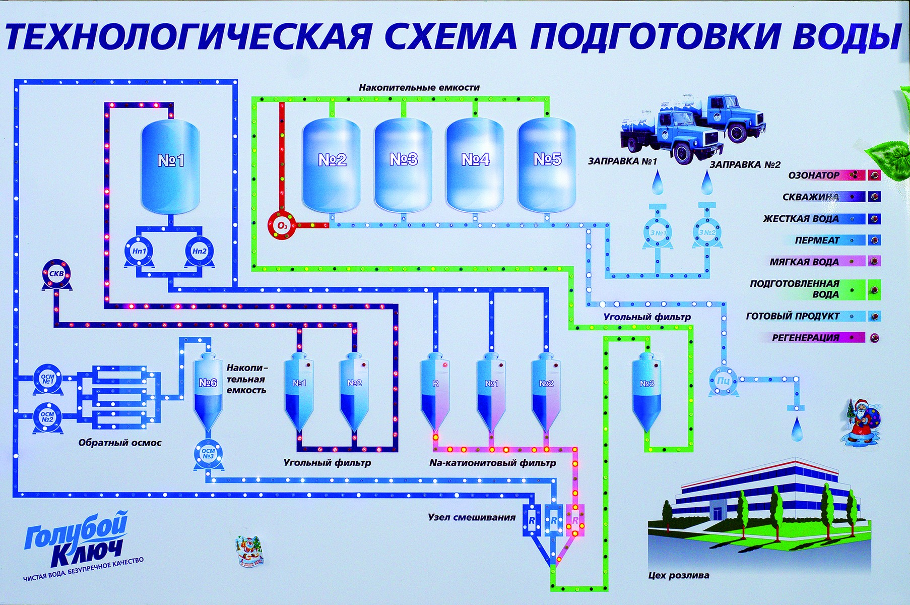 Оборудование применяемое для технологической схемы очистки